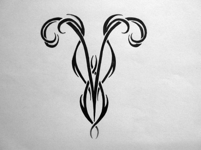 Знак зодиака - Овен (Aries)